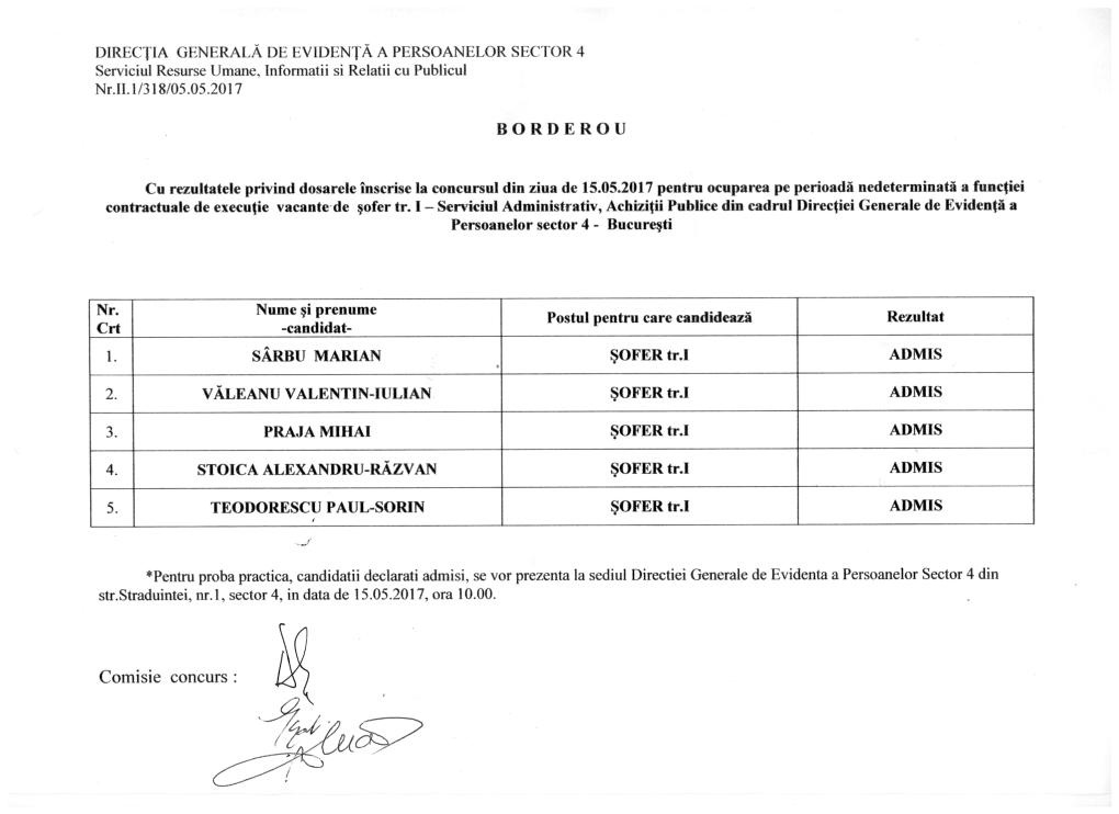 Anunt rezultate selectie dosare pentru concursul de sofer din 15 Mai 2017